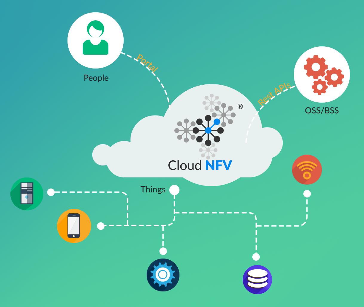 cloudnfv-new